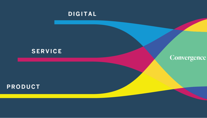 Real Transformation and Disruption Takes Convergent Design
